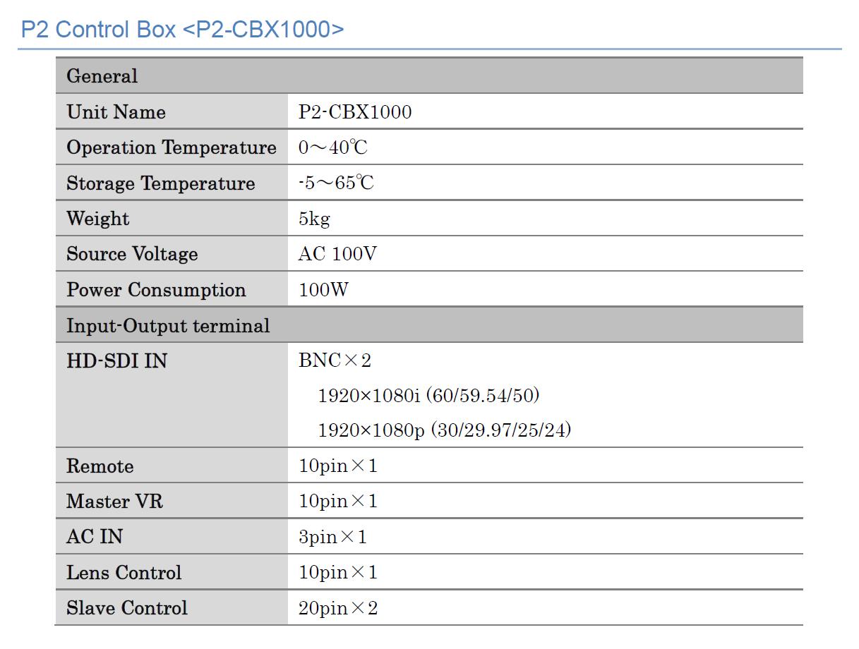 Spec_P2CBox_20130823