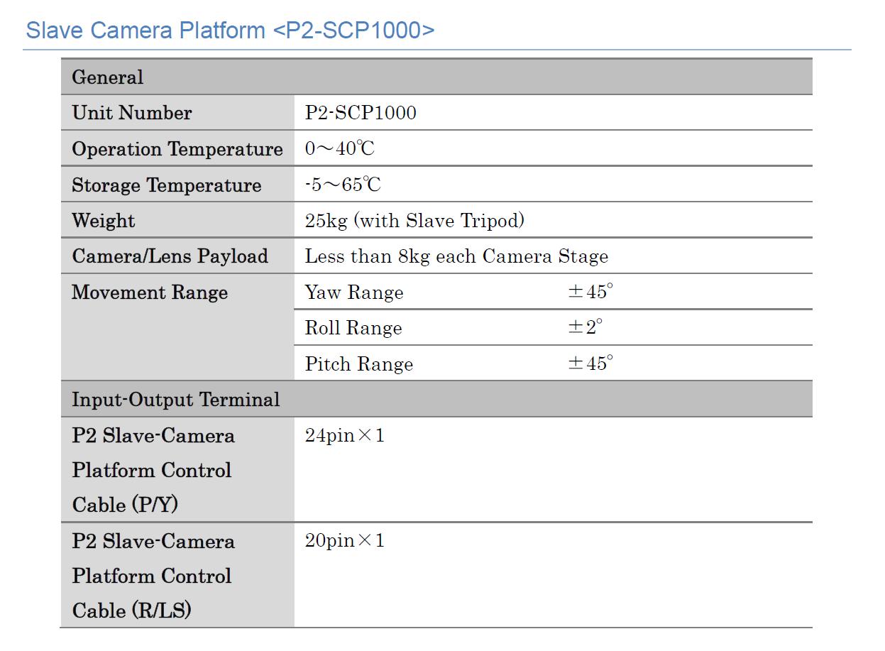 Spec_P2SCP_20130823